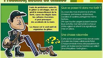 Panneau d'information sur action de chasse en forêts de Picardie